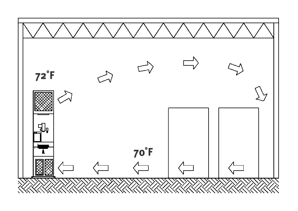 SPACE TEMP Diagram